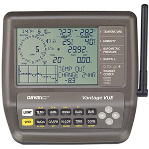 Davis 6351 Vantage Vue Monitor 6351EU wireless Funk